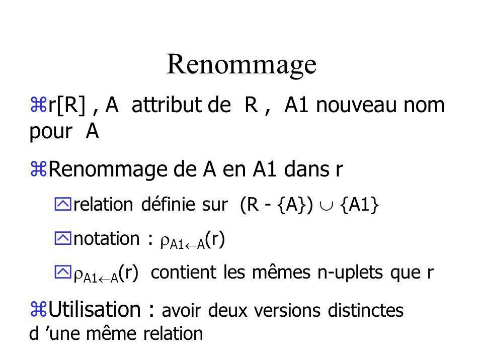 Renommage r[R] , A attribut de R , A1 nouveau nom pour A